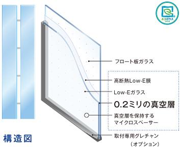 スぺーシアガラス構造