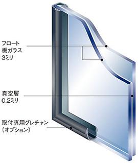 クリアFitガラス構造